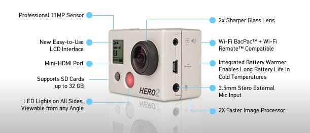 GOPRO-MOTORSPORTS-HD-GOPRO-HERO2-GOPRO-CAMERAS-FEATURES